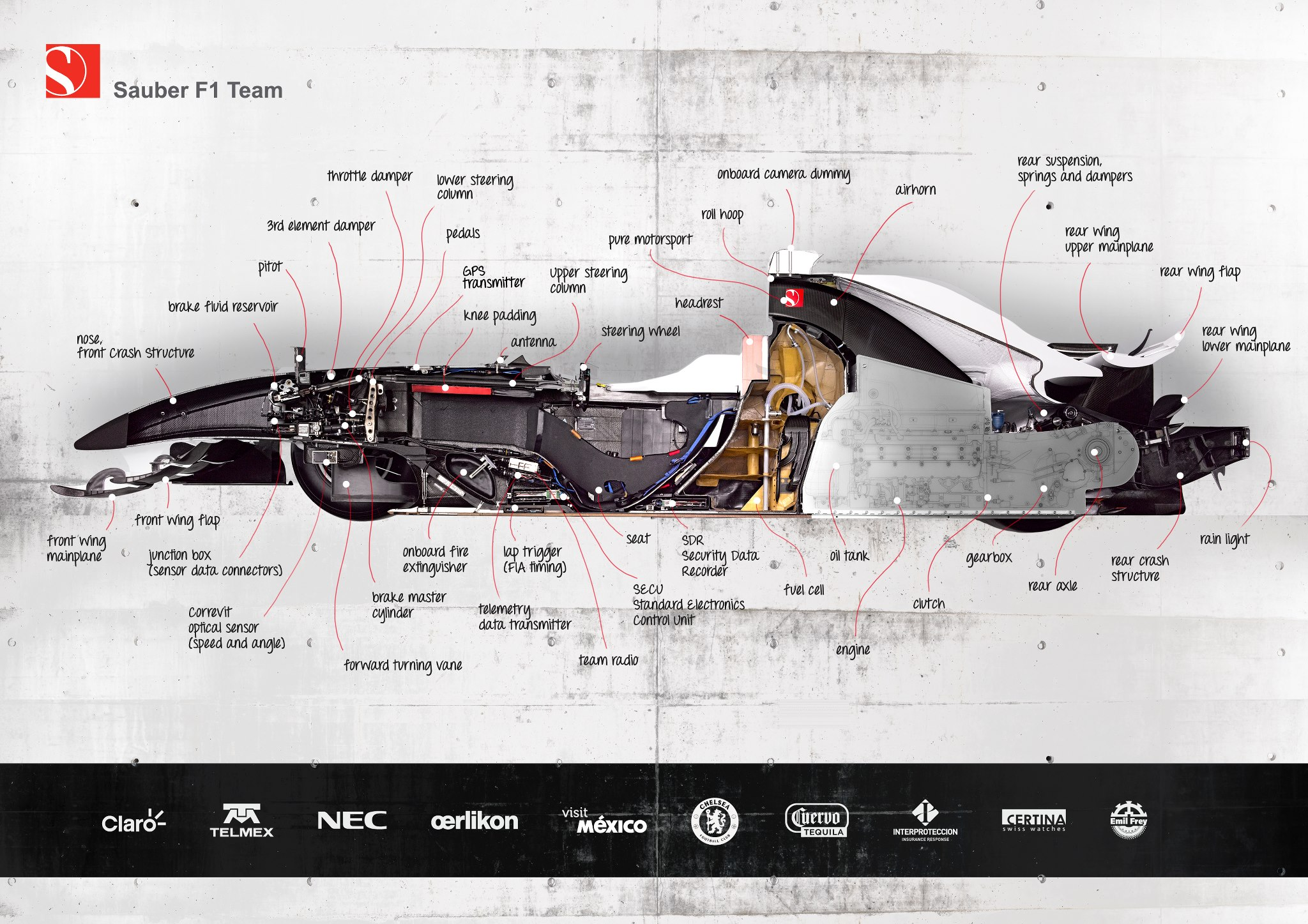 Formula One 1 Circuit Diagrams Here