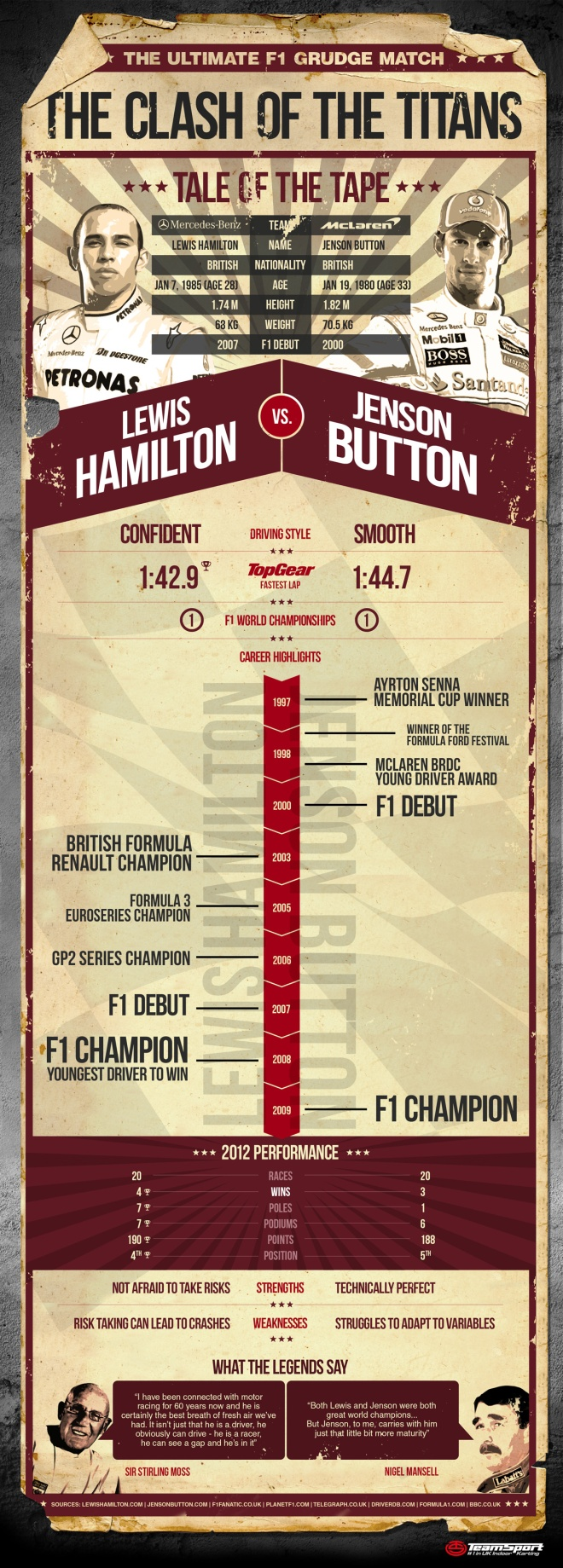 TS_F1_infographic-9