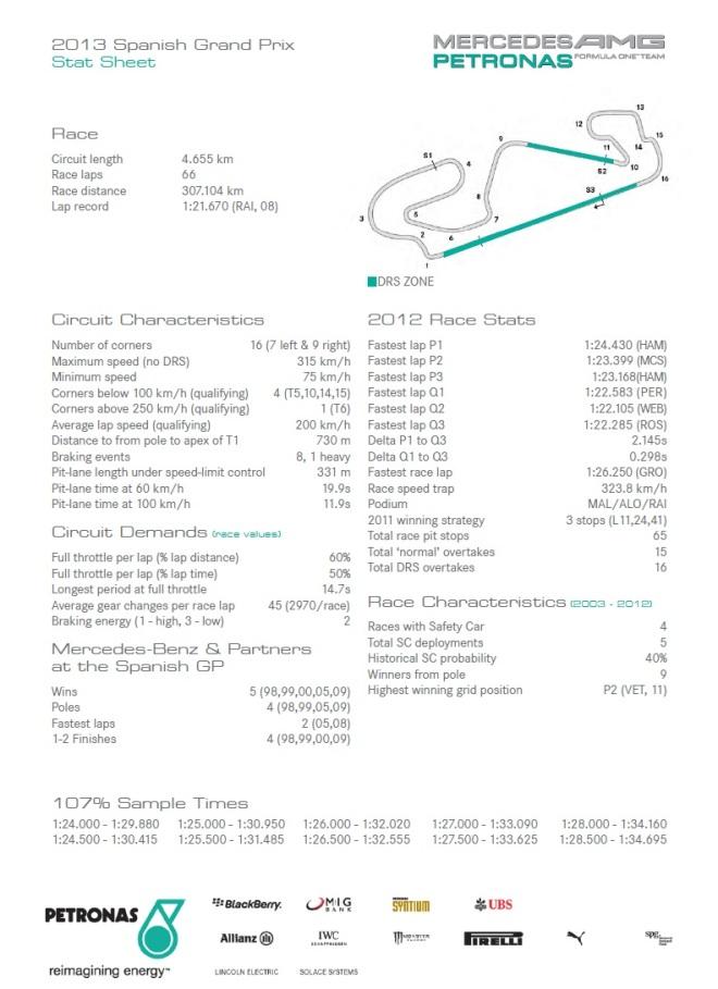 BCN StatSheet