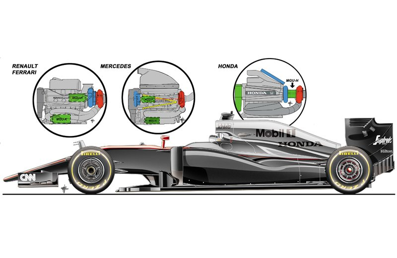 Exclusive analysis – McLaren-Honda power unit layout ...